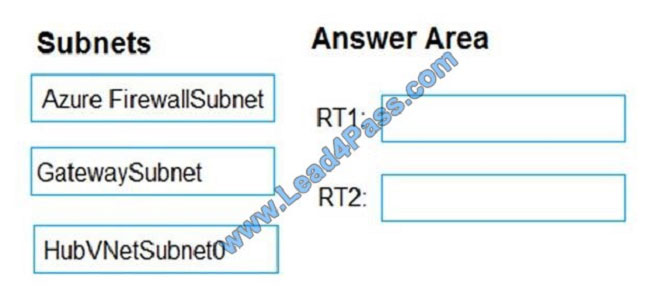 lead4pass az-500 exam question q4-1