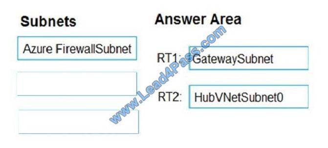 lead4pass az-500 exam question q4-2