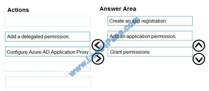 lead4pass az-500 exam question q6-1