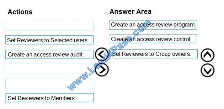 lead4pass az-500 exam question q9-1