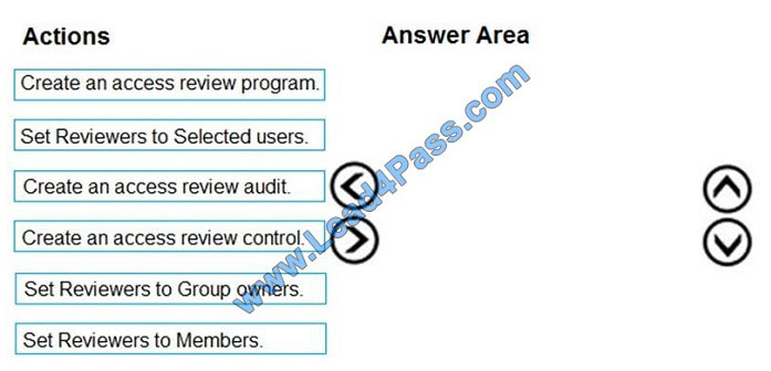 lead4pass az-500 exam question q9