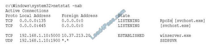 examdumpstraining rc0-501 q10