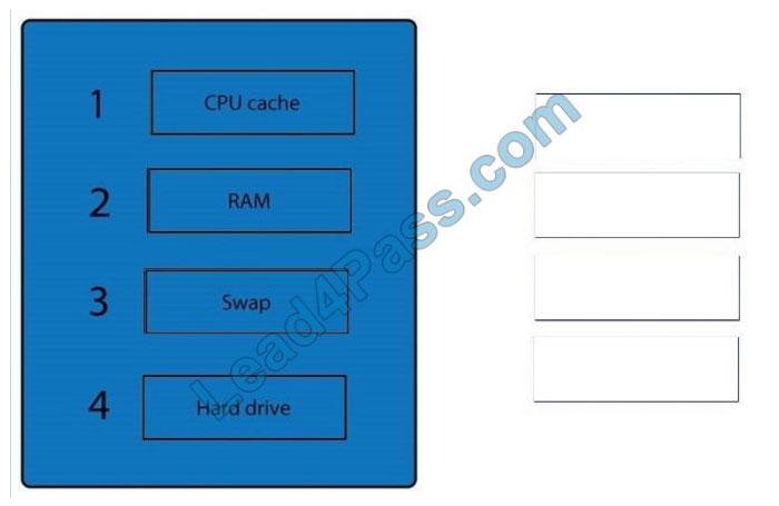 examdumpstraining rc0-501 q4-1
